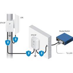 Ubiquiti ETH-SP-G2 Ethernet Surge Protector Gen2