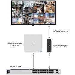 UniFi Protect ViewPort, UFP-Viewport