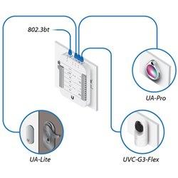 Ubiquiti UA-Lite - UniFi Access Reader Lite